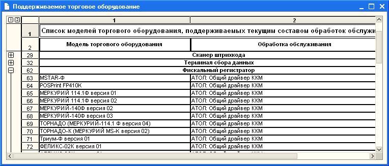 Список форм обработки Торговое оборудование в конфигураторе
